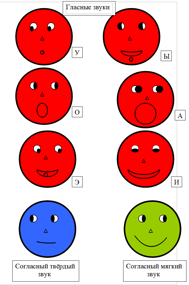 Схема символ гласного звука